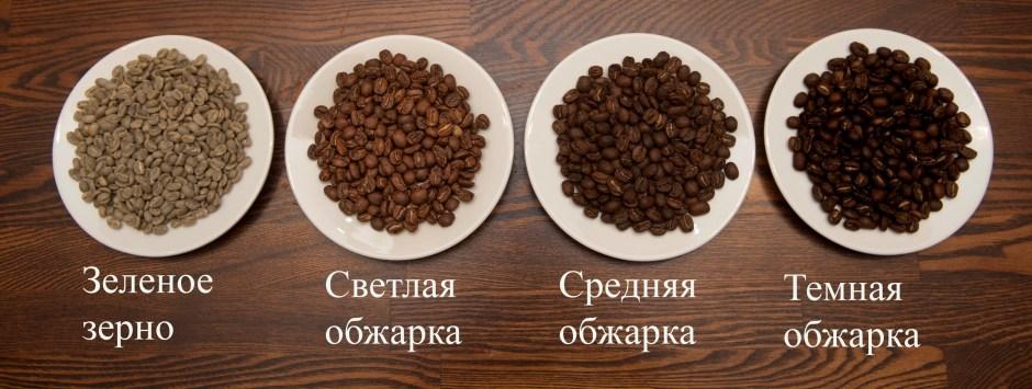 Технология приготовления кофеобжаркаобжарка - один из главных этапов в получении хорошего кофе
